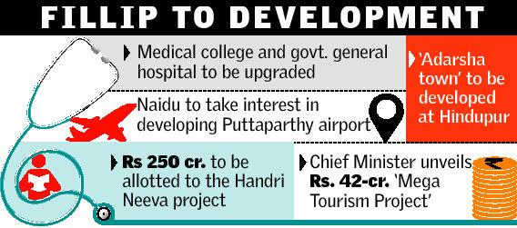 DevelopmentANDHRA31jul2014